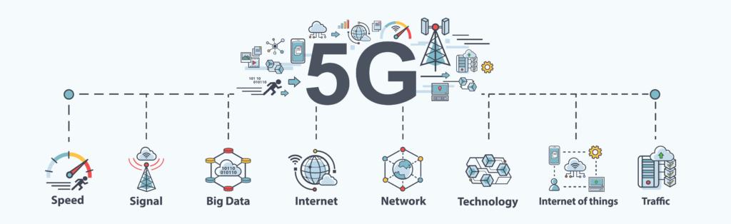 5Gがもたらす可能性