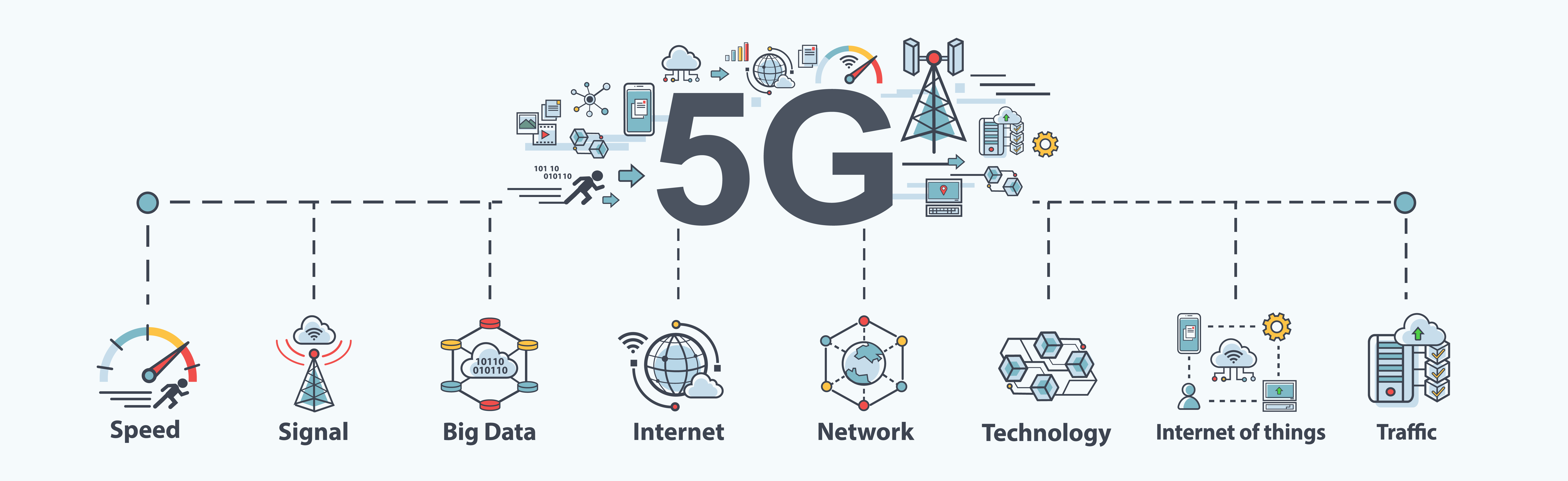 5Gとは?5Gの基礎知識