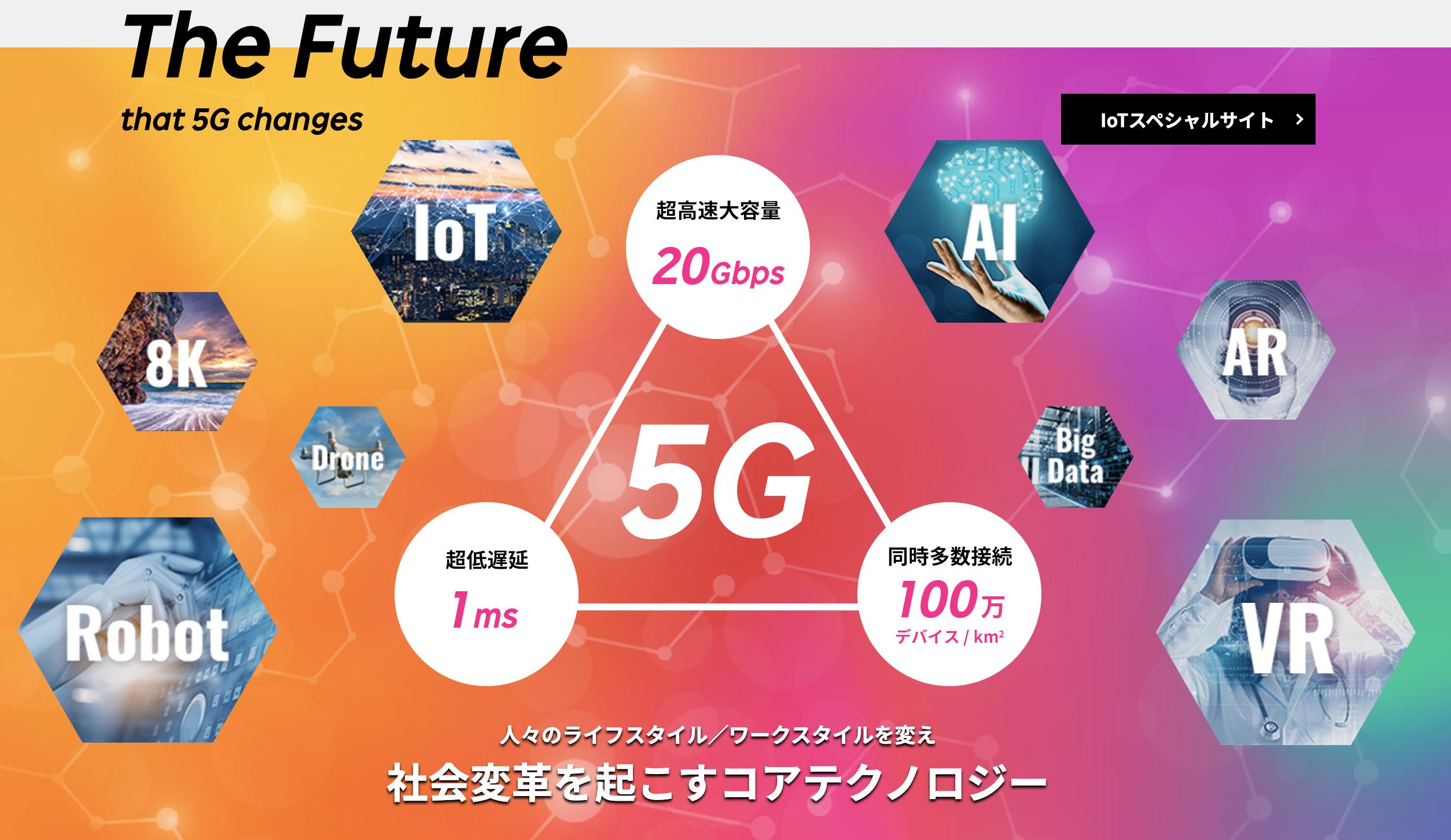 楽天モバイルの5Gプロジェクトとは?